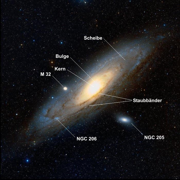 Andromeda Galaxie Von Der Erde Aus